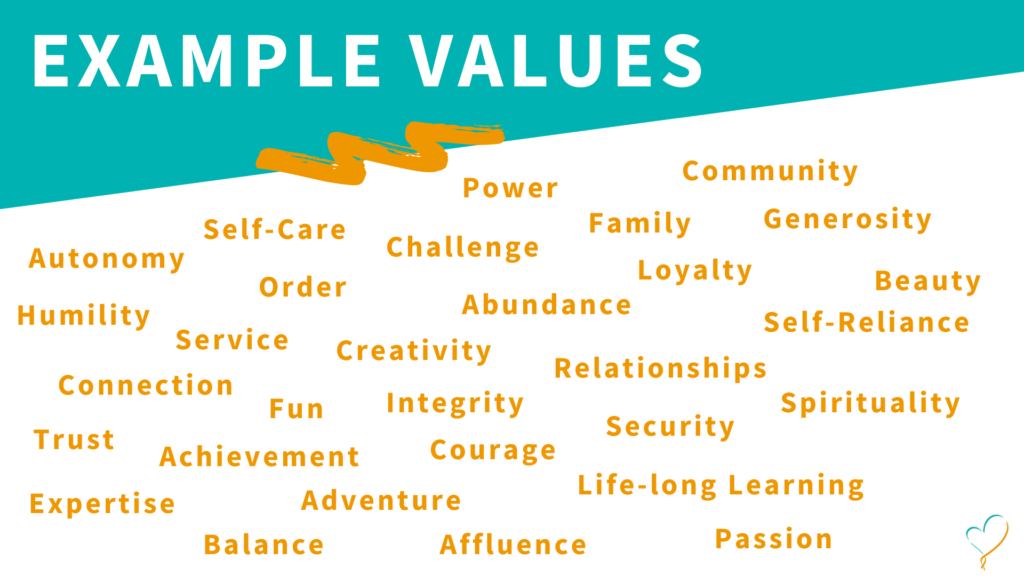 Example Values